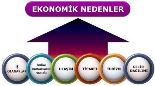 ekonomiktbl