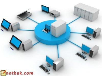 Bilgisayar Ağları(Network)