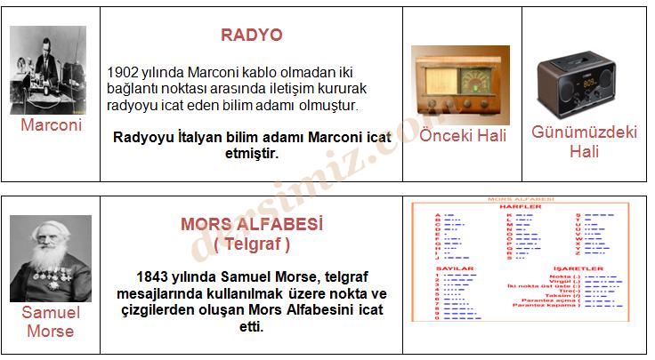 tablo3
