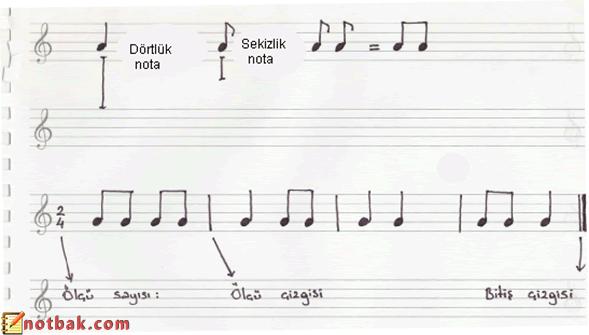müzikdersnotu