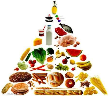Vitaminlerin, Karbonhidrat , Protein Ve Yağların Ayraçları