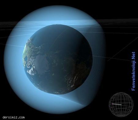 Atmosfer (Hava Küre)